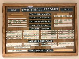 Lincoln Pius X Basketball State Appearance Record Plate